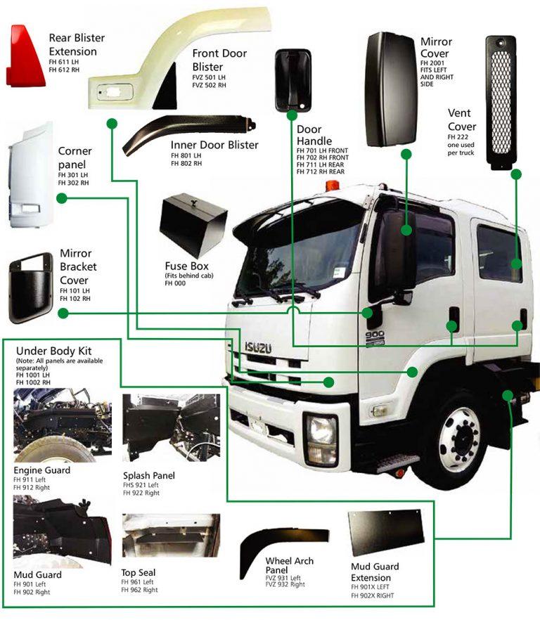 Isuzu-FVZ-Series-Dual-Cab